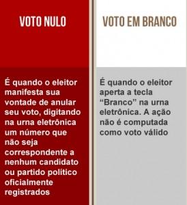 4-eleicoes-guia-voto-nulo-voto-branco_b