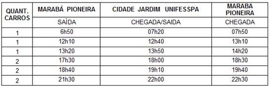 jardim ipe itinerario:Prefeitura de Marabá esclarece sobre transporte público para Campus
