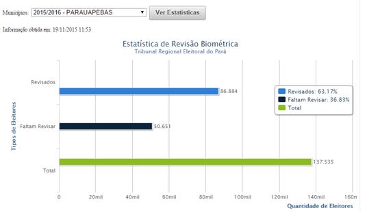 Biometria 19-11