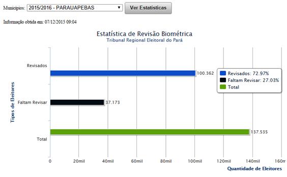 Biomtria 7-12