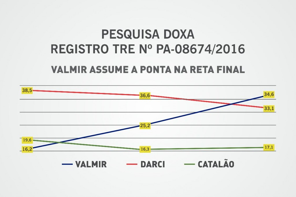 doxa1