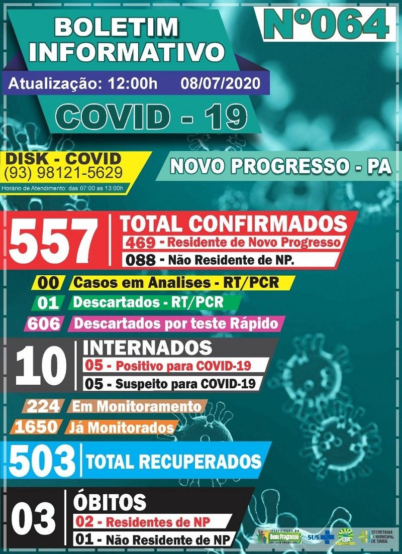 Novo Progresso registra casos de bebês com Covid-19